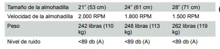 Pulidora de pisos de alta velocidad Pionner Eclipse